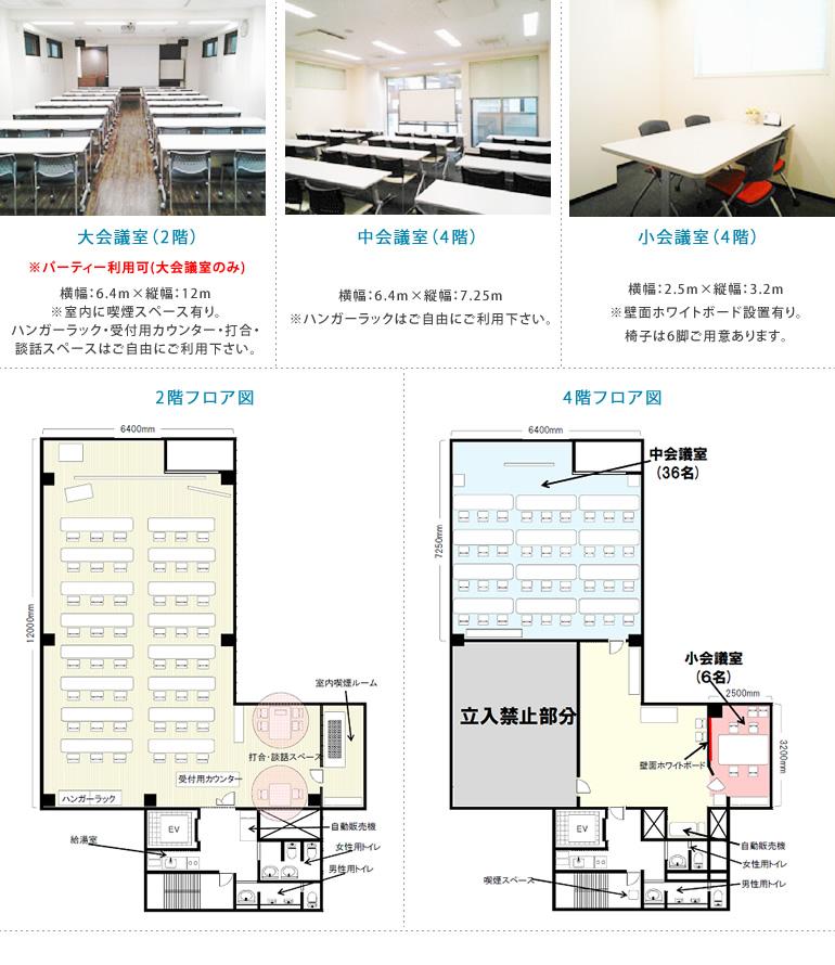 kayaba-layout